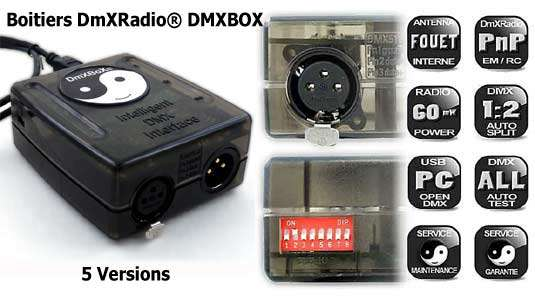 La solution DmXRadio® ECO